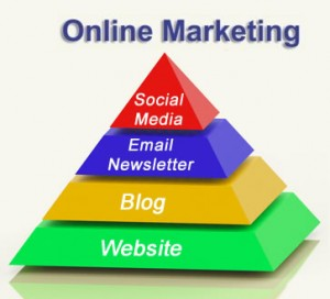 Marketing-pyramid